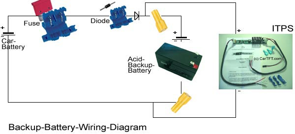 <b>Backup-Battery Setup Guide</b>